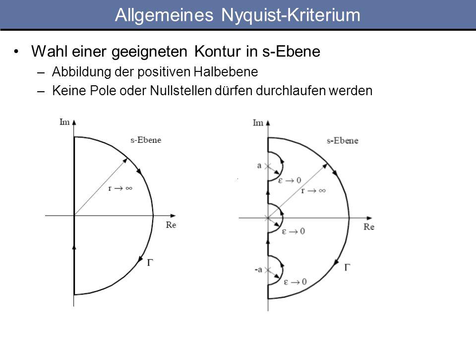 Allgemeines Nyquist-Kriterium