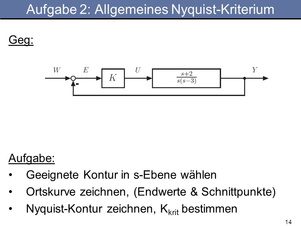 Aufgabe 2: Allgemeines Nyquist-Kriterium