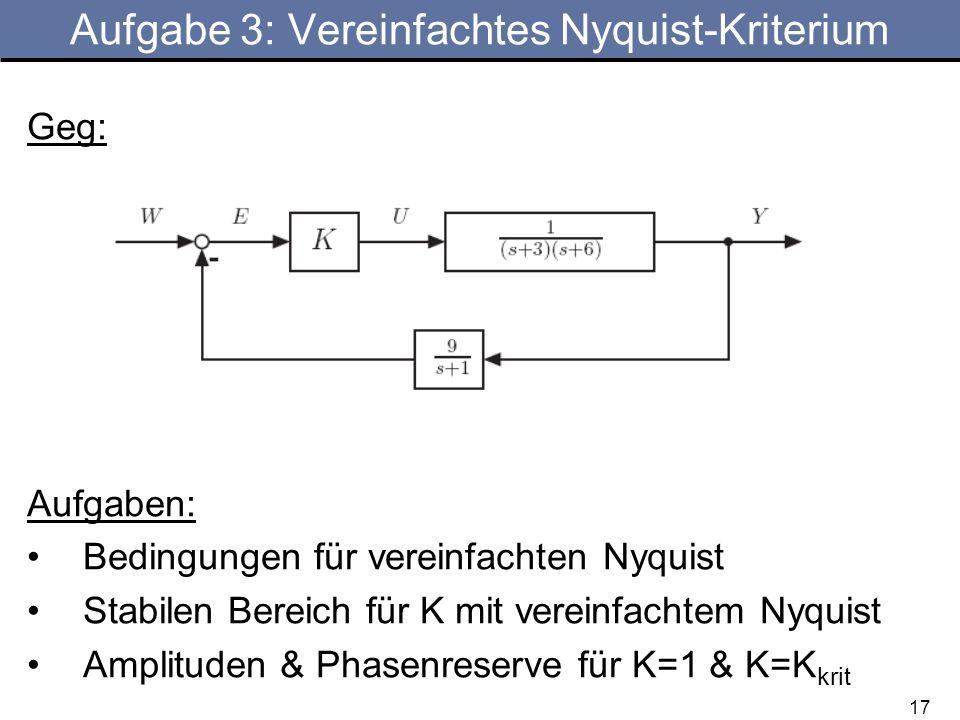 Aufgabe 3: Vereinfachtes Nyquist-Kriterium