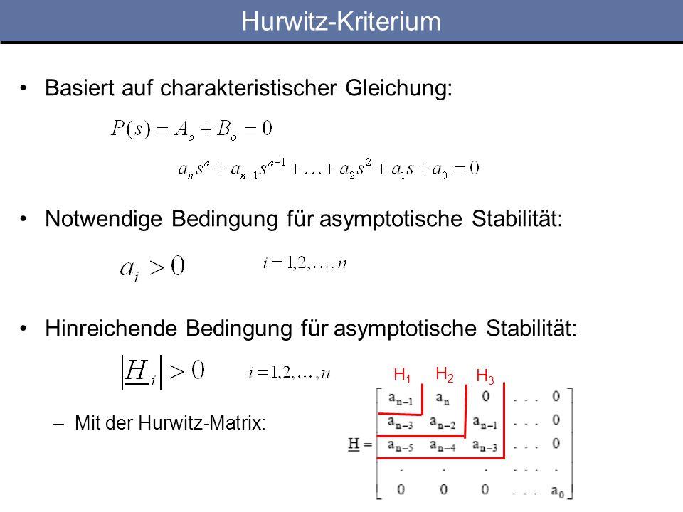 Hurwitz-Kriterium Basiert auf charakteristischer Gleichung: