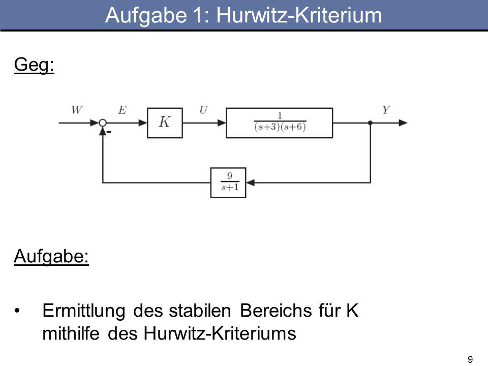 Aufgabe 1: Hurwitz-Kriterium