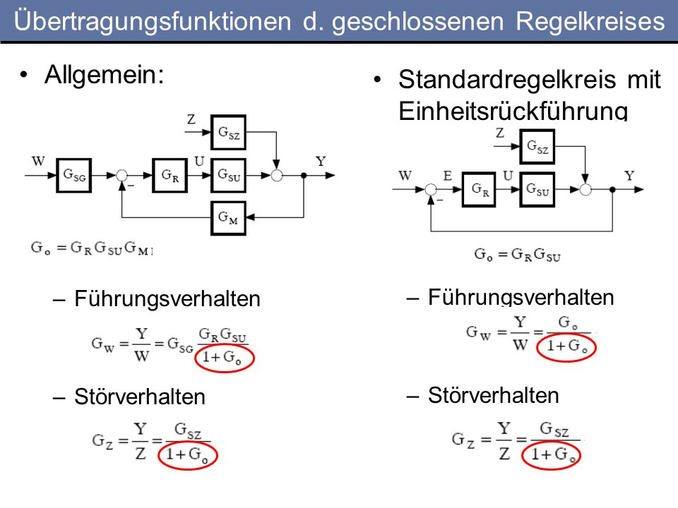 Übertragungsfunktionen d. geschlossenen Regelkreises