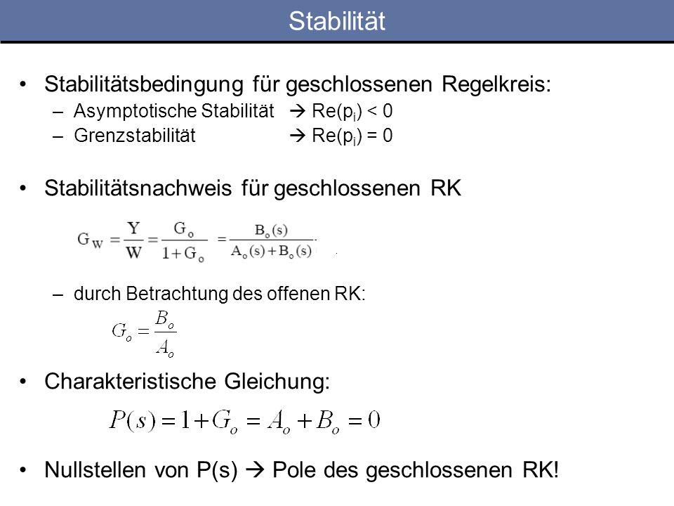 Stabilität Stabilitätsbedingung für geschlossenen Regelkreis:
