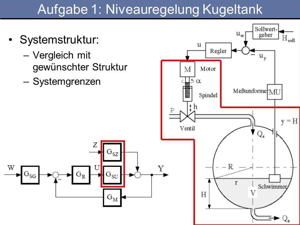 Aufgabe 1: Niveauregelung Kugeltank