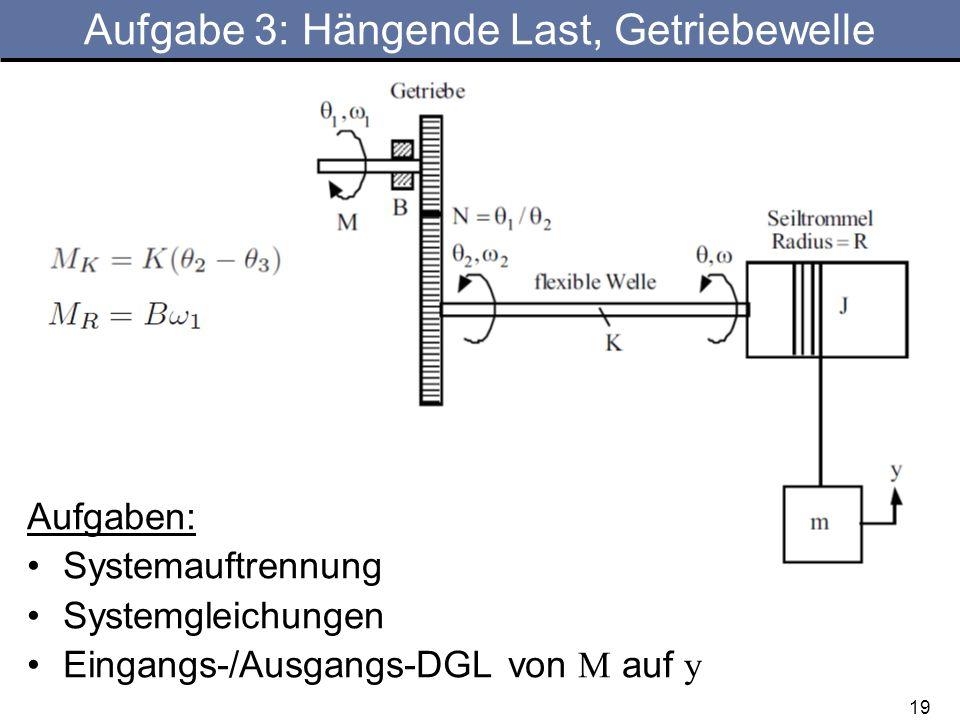 Aufgabe 3: Hängende Last, Getriebewelle