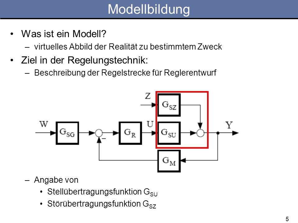 Modellbildung Was ist ein Modell Ziel in der Regelungstechnik: