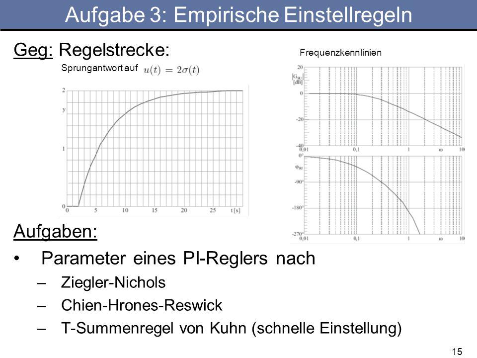 Aufgabe 3: Empirische Einstellregeln
