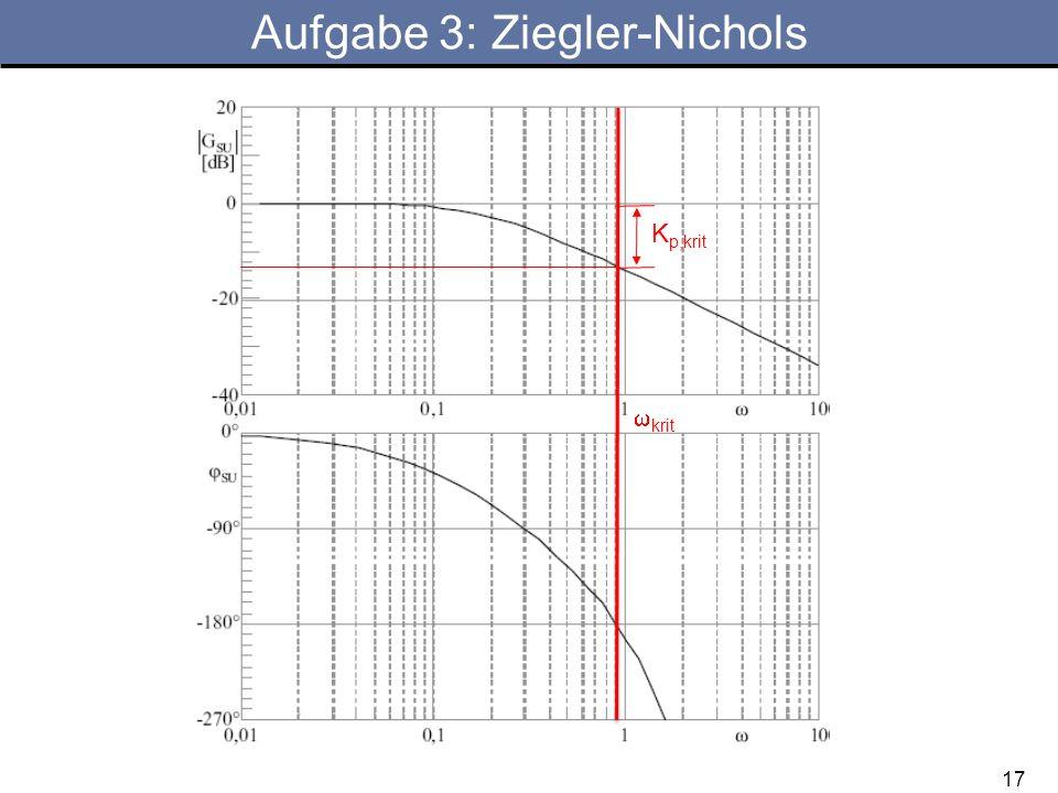 Aufgabe 3: Ziegler-Nichols