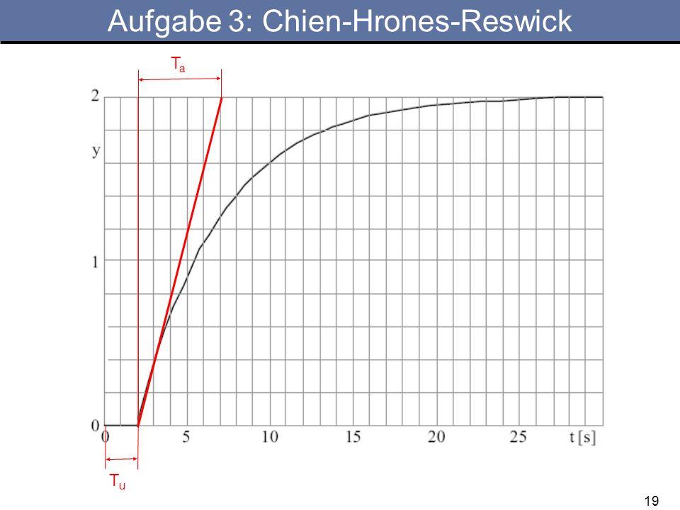 Aufgabe 3: Chien-Hrones-Reswick