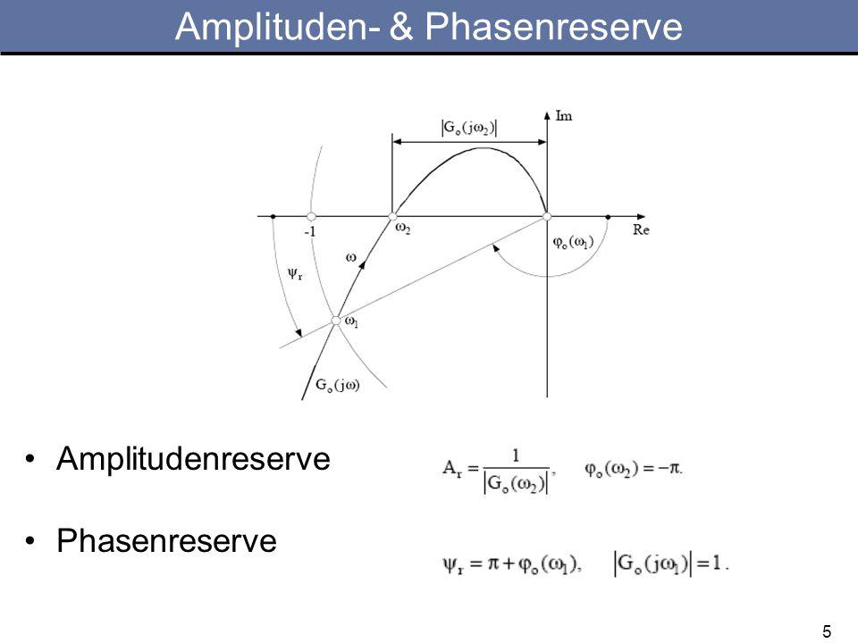 Amplituden- & Phasenreserve