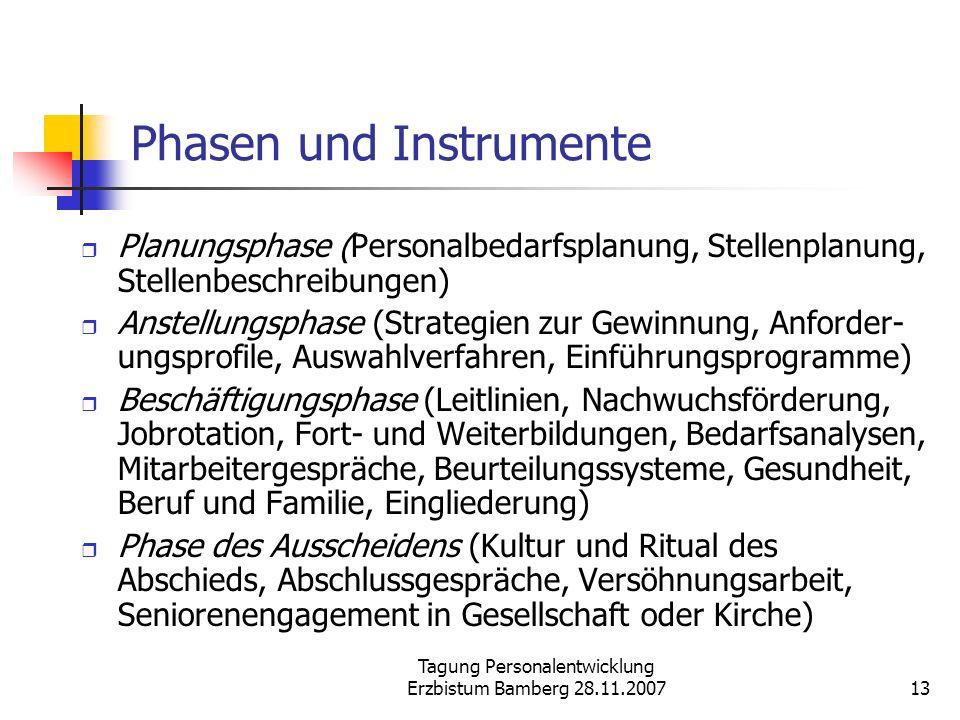 Phasen und Instrumente