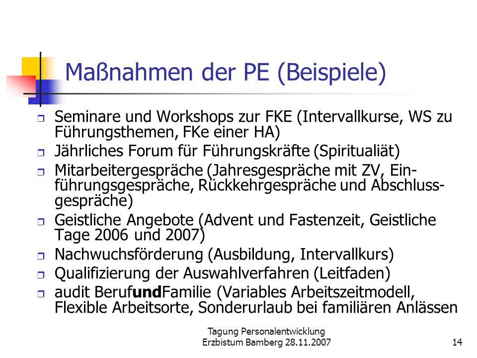 Maßnahmen der PE (Beispiele)