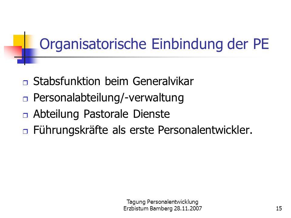 Organisatorische Einbindung der PE