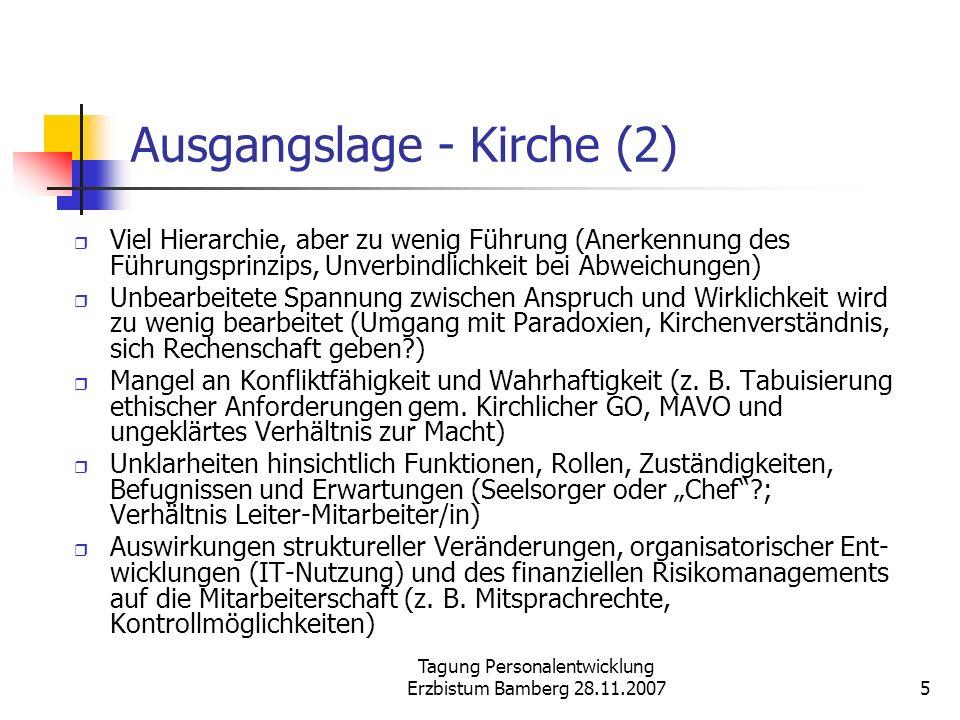 Ausgangslage - Kirche (2)