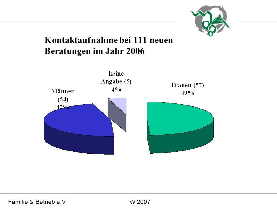 Kontaktaufnahme bei 111 neuen Beratungen im Jahr 2006