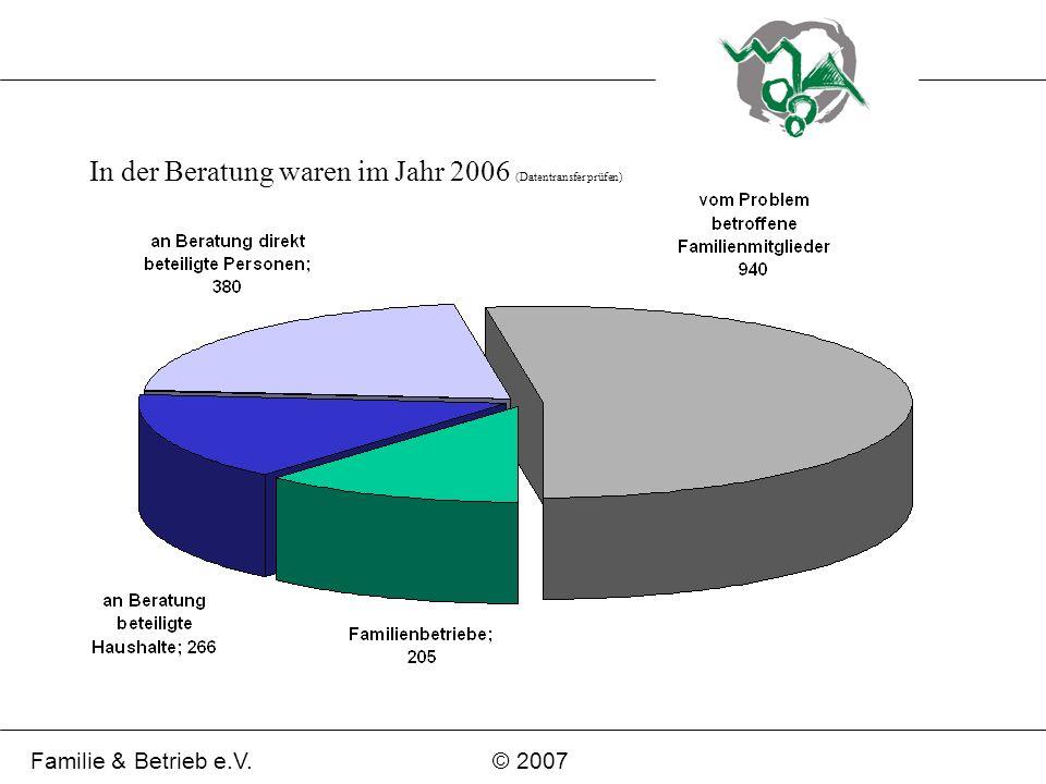 In der Beratung waren im Jahr 2006 (Datentransfer prüfen)
