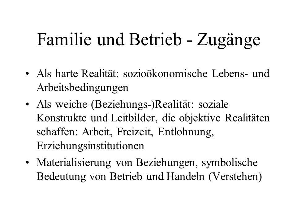 Familie und Betrieb - Zugänge
