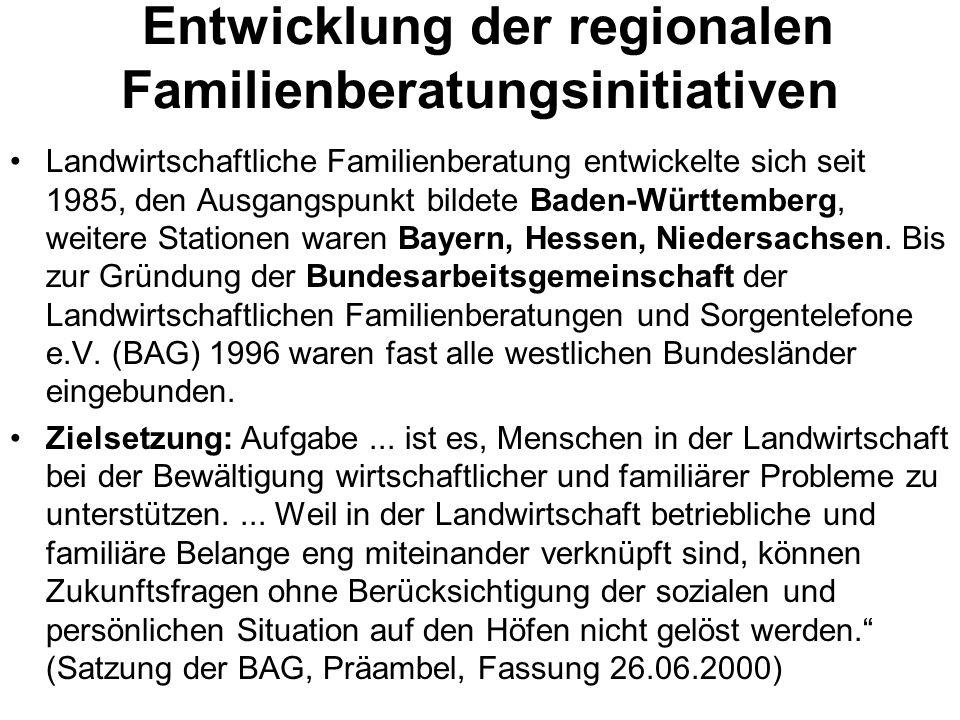 Entwicklung der regionalen Familienberatungsinitiativen