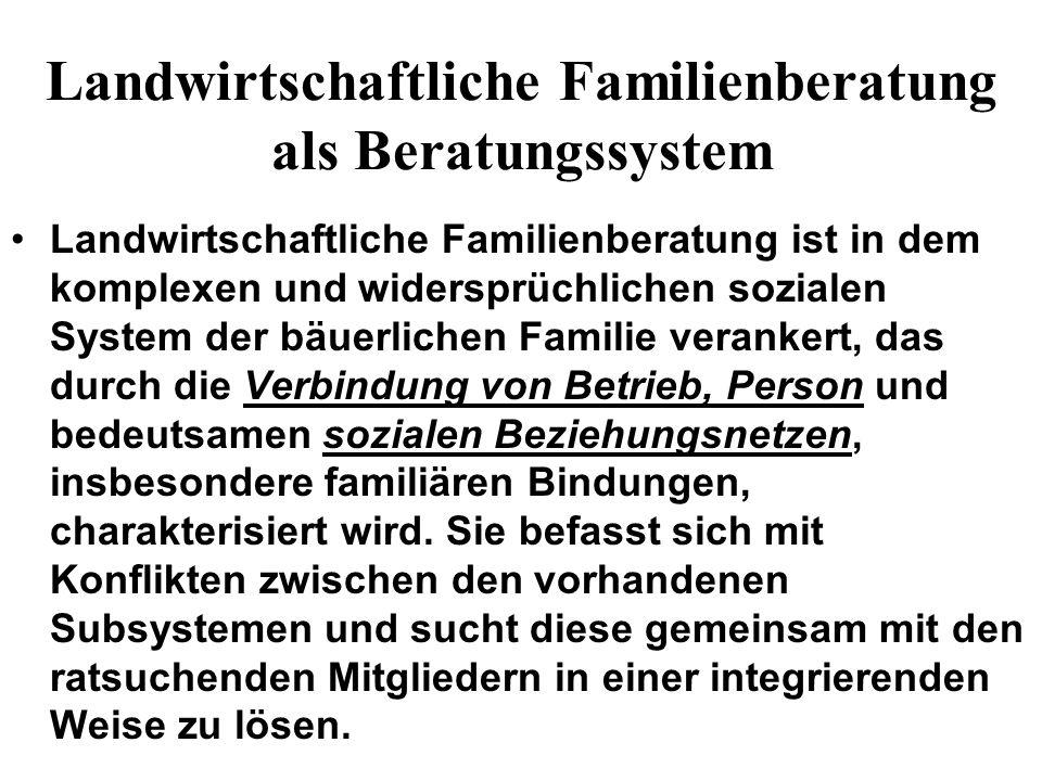 Landwirtschaftliche Familienberatung als Beratungssystem