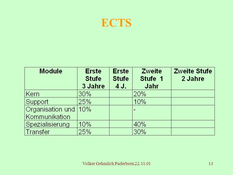 Volker Gehmlich Paderborn 22.11.01