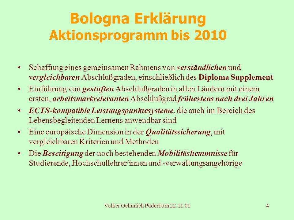 Bologna Erklärung Aktionsprogramm bis 2010