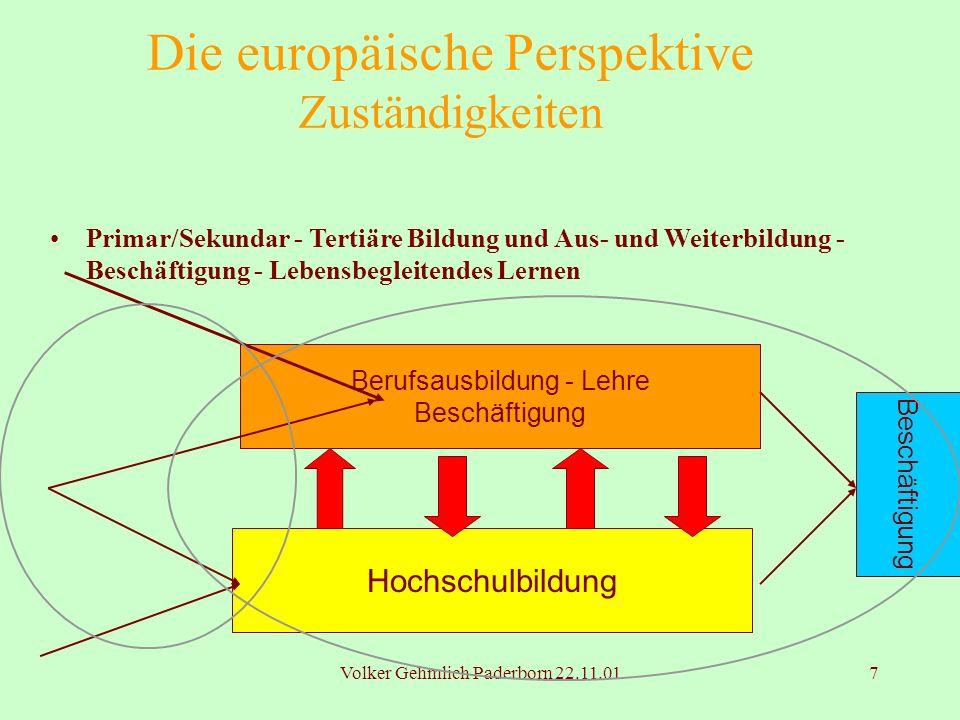 Die europäische Perspektive Zuständigkeiten