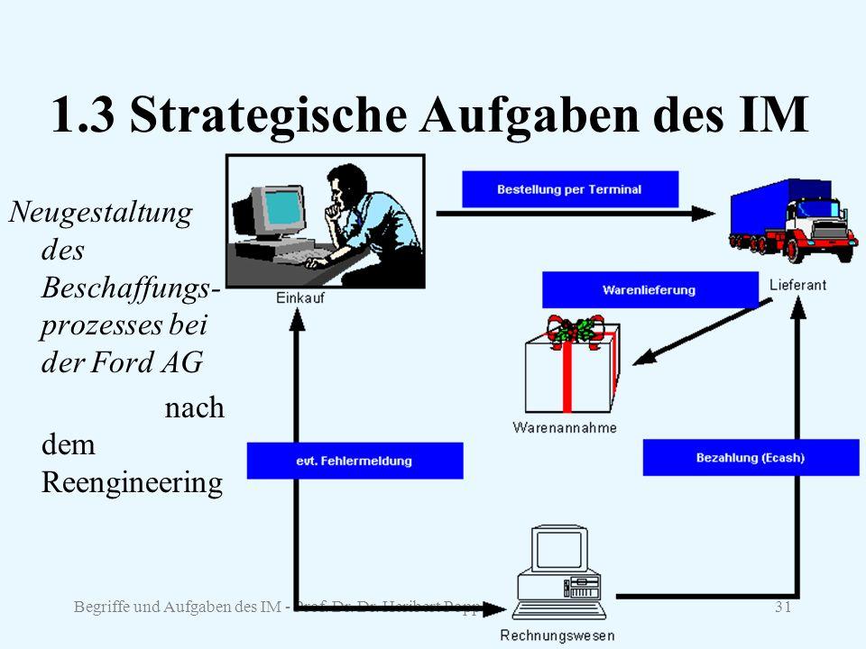 1.3 Strategische Aufgaben des IM