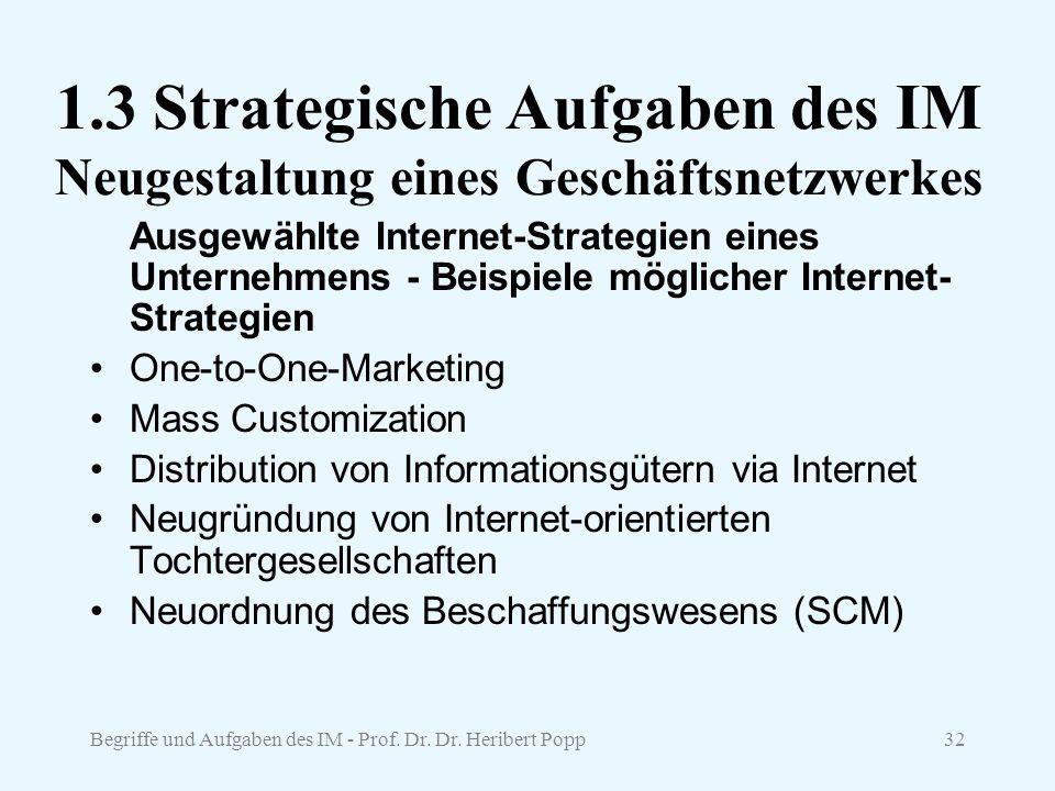 1.3 Strategische Aufgaben des IM Neugestaltung eines Geschäftsnetzwerkes