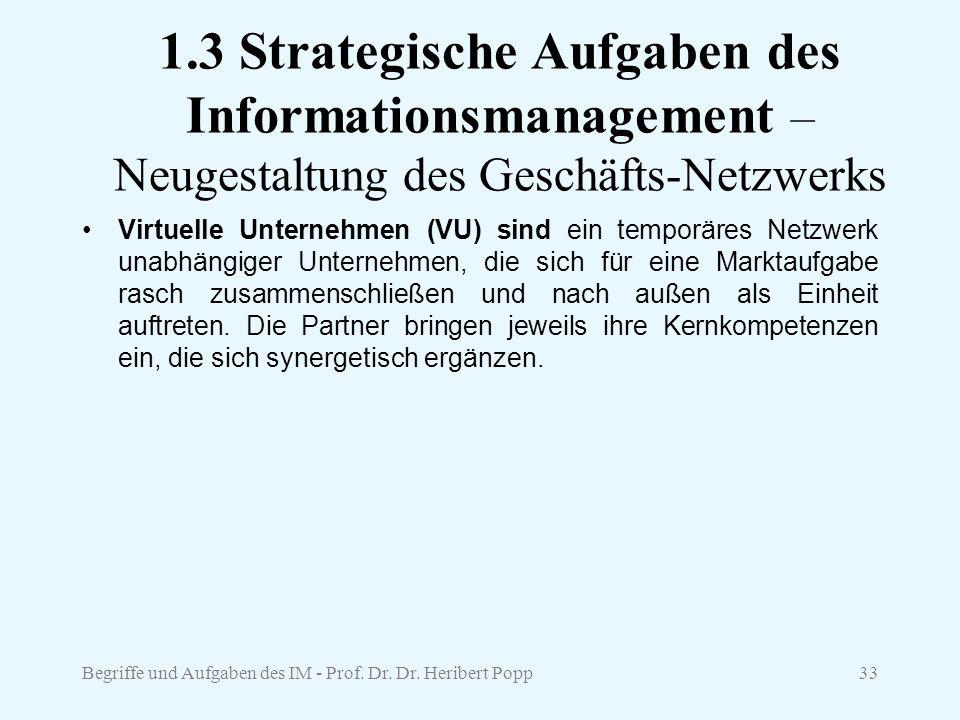 1.3 Strategische Aufgaben des Informationsmanagement – Neugestaltung des Geschäfts-Netzwerks