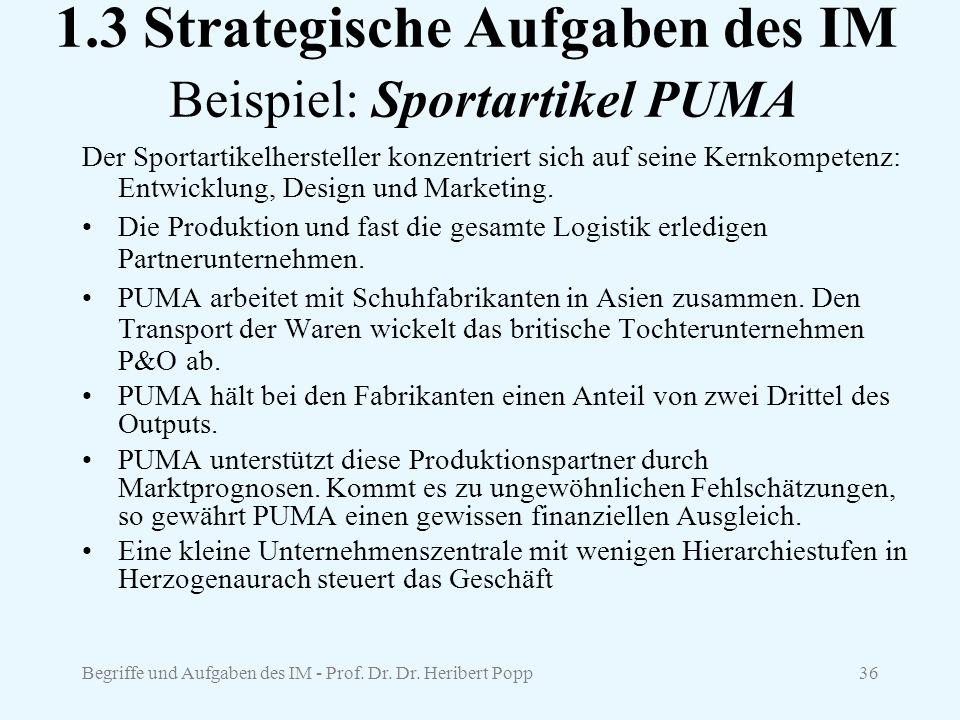 1.3 Strategische Aufgaben des IM Beispiel: Sportartikel PUMA