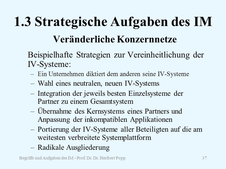 1.3 Strategische Aufgaben des IM Veränderliche Konzernnetze
