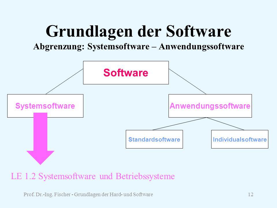 LE 1.2 Systemsoftware und Betriebssysteme