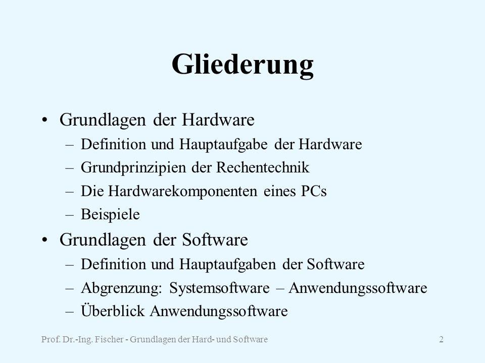 Gliederung Grundlagen der Hardware Grundlagen der Software