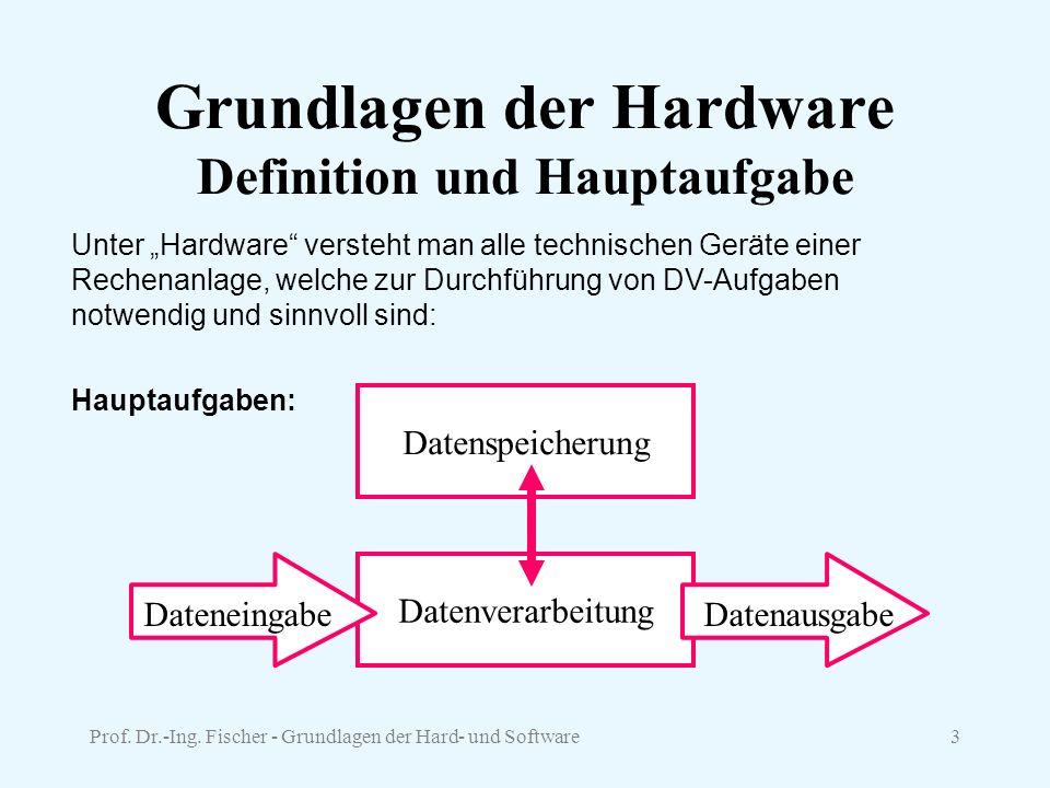 Grundlagen der Hardware Definition und Hauptaufgabe