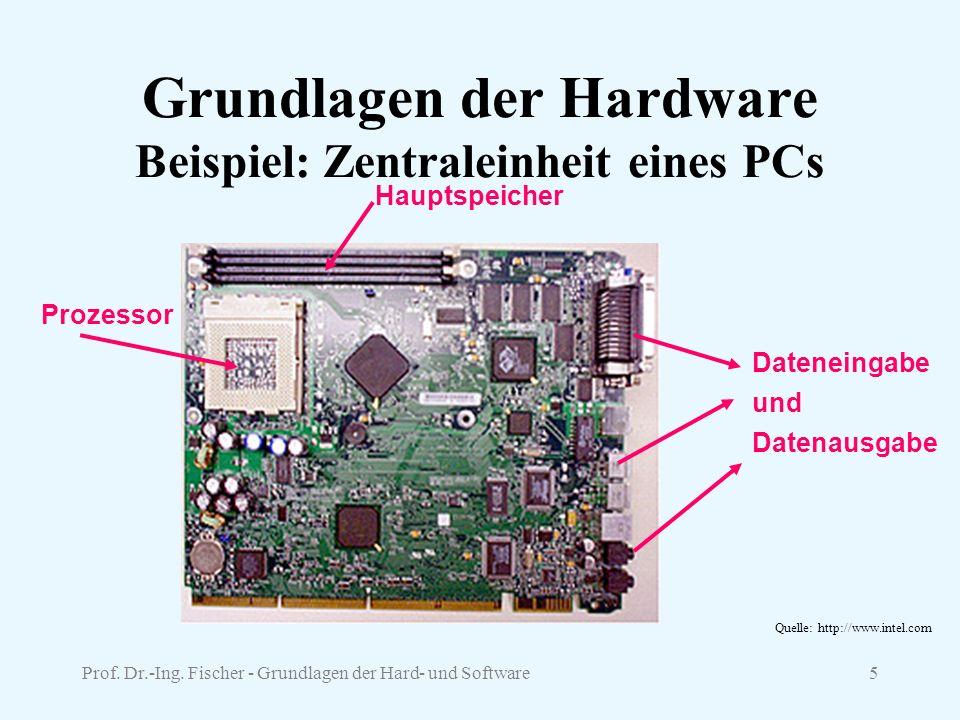 Grundlagen der Hardware Beispiel: Zentraleinheit eines PCs