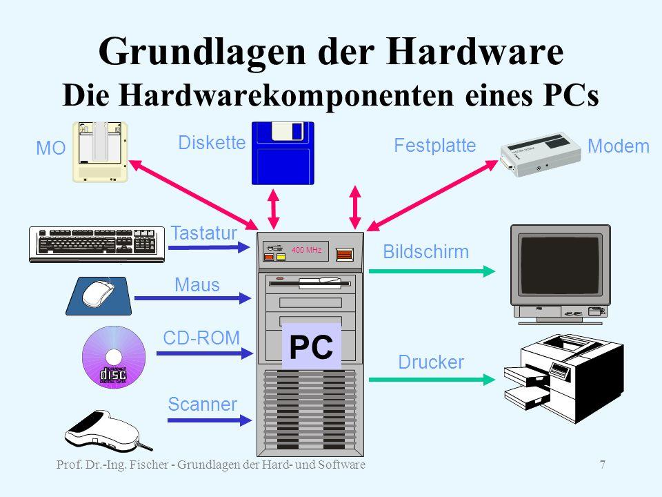 Grundlagen der Hardware Die Hardwarekomponenten eines PCs