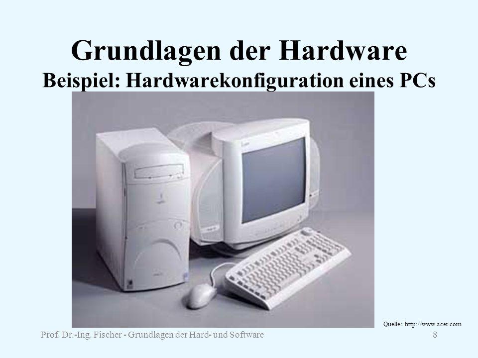 Grundlagen der Hardware Beispiel: Hardwarekonfiguration eines PCs