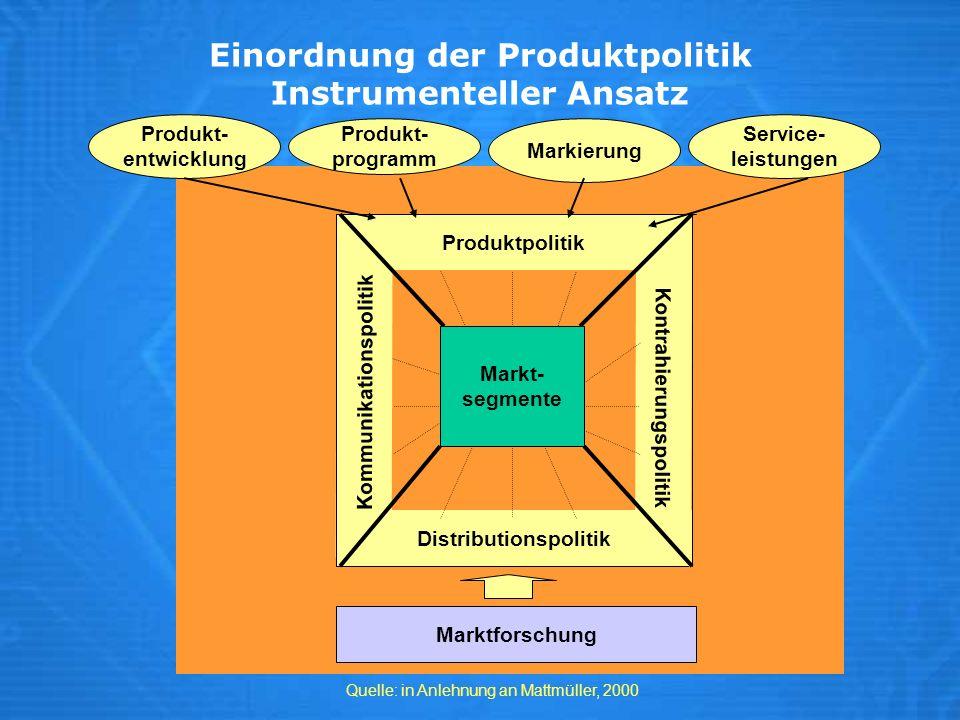 Einordnung der Produktpolitik Instrumenteller Ansatz