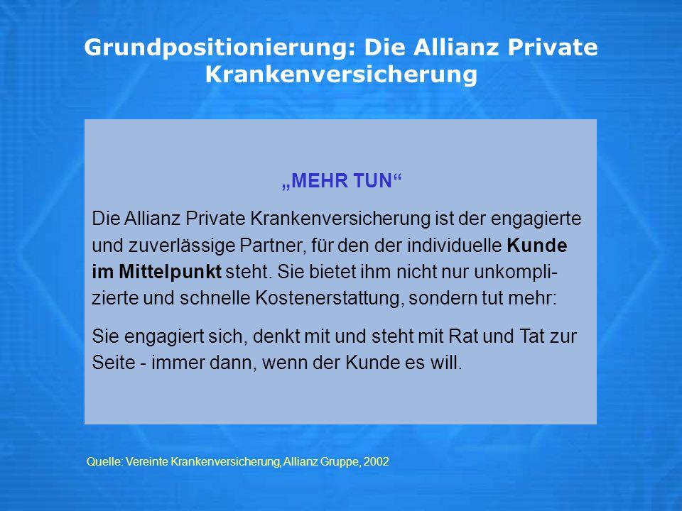 Grundpositionierung: Die Allianz Private Krankenversicherung