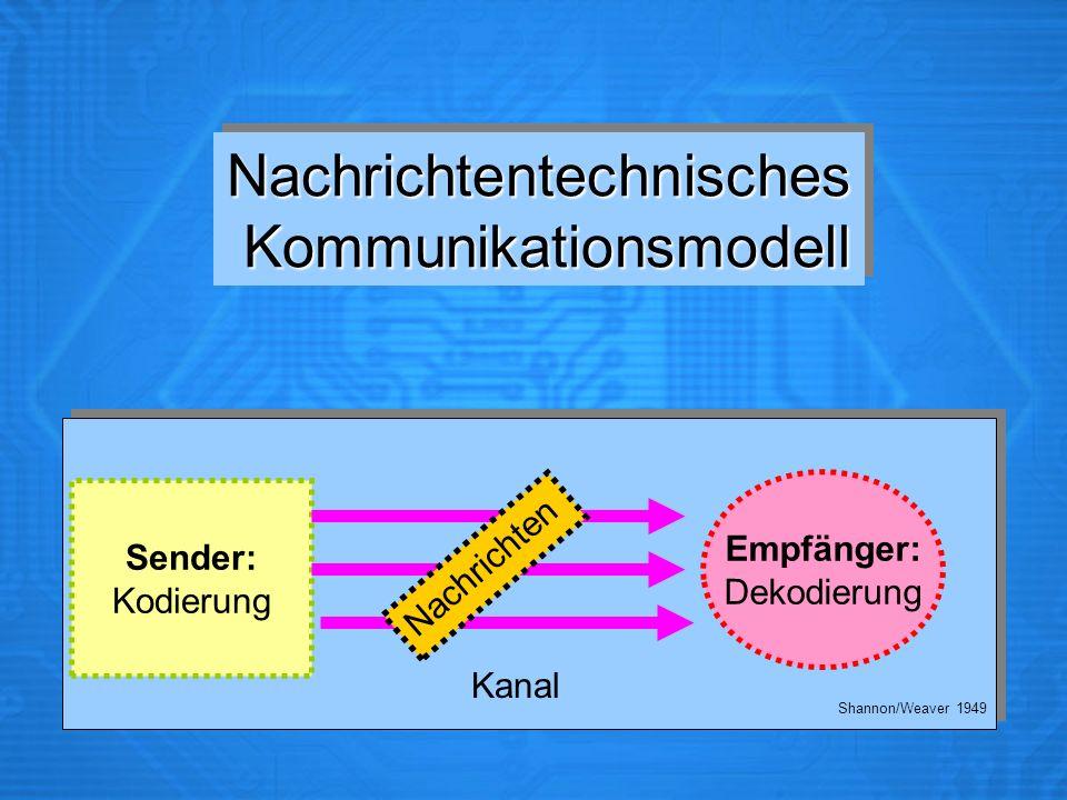 Nachrichtentechnisches Kommunikationsmodell