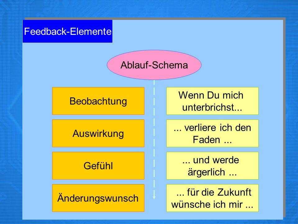 Ablauf-Schema: Feedback-Elemente. Ablauf-Schema. Beobachtung. Wenn Du mich. unterbrichst... Auswirkung.