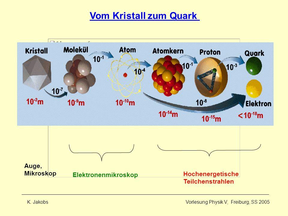 Vom Kristall zum Quark Auge, Mikroskop Hochenergetische