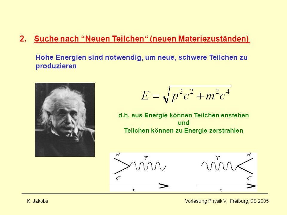 Suche nach Neuen Teilchen (neuen Materiezuständen)