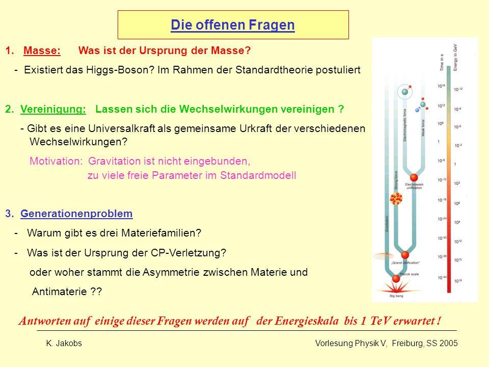 Die offenen Fragen 1. Masse: Was ist der Ursprung der Masse - Existiert das Higgs-Boson Im Rahmen der Standardtheorie postuliert.