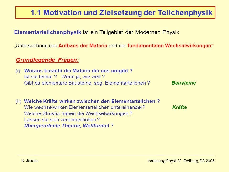 1.1 Motivation und Zielsetzung der Teilchenphysik