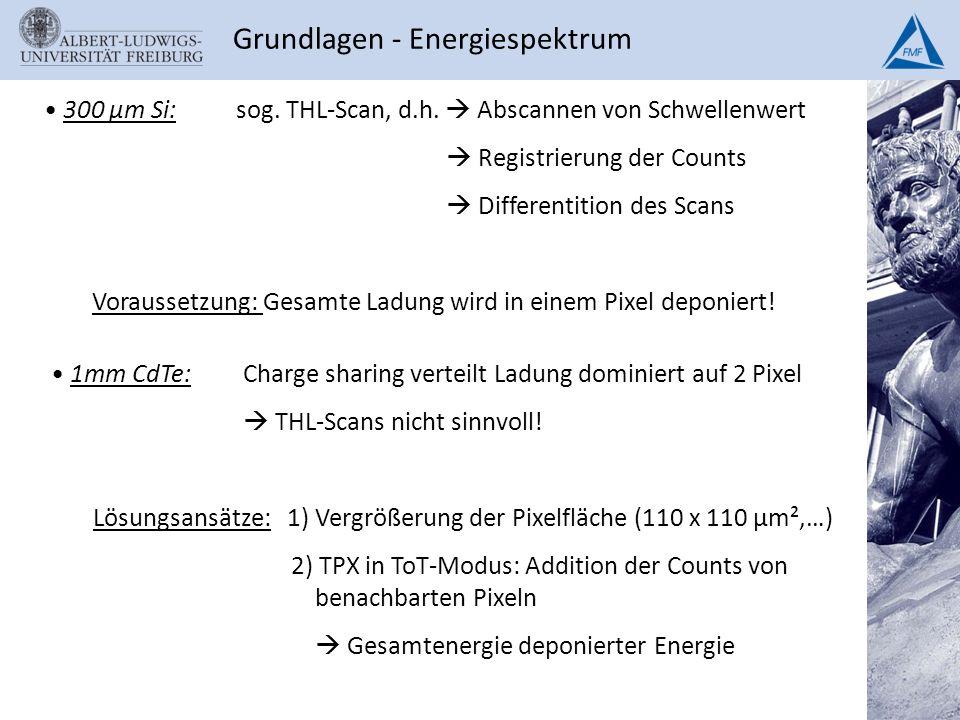 Grundlagen - Energiespektrum
