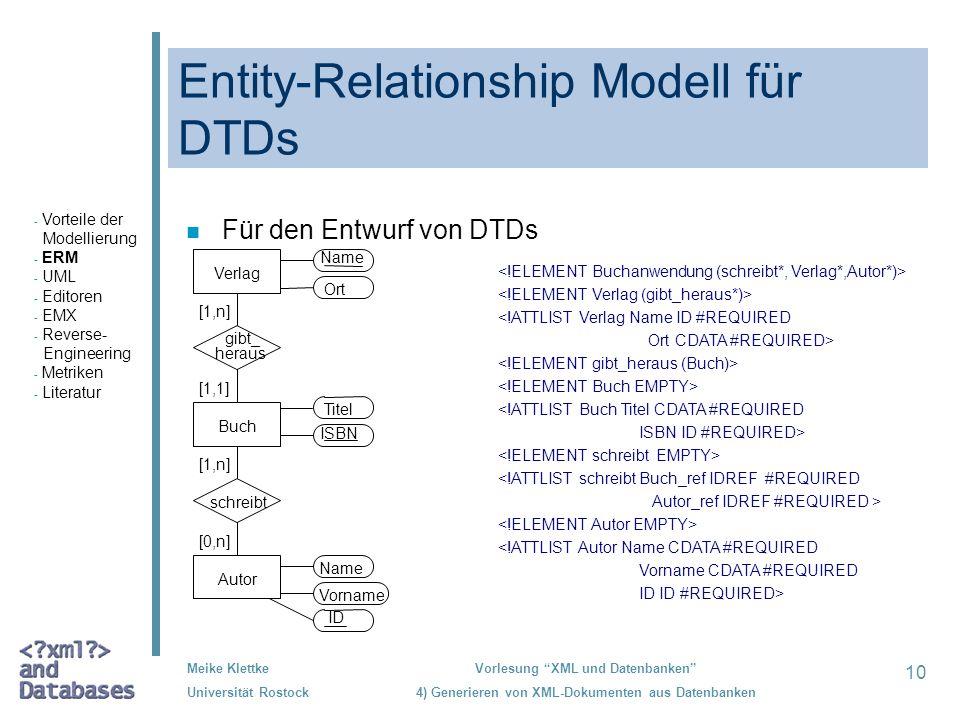 Entity-Relationship Modell für DTDs