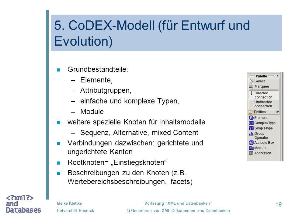 5. CoDEX-Modell (für Entwurf und Evolution)