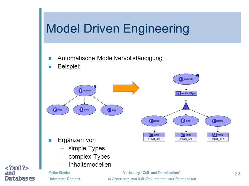 Model Driven Engineering