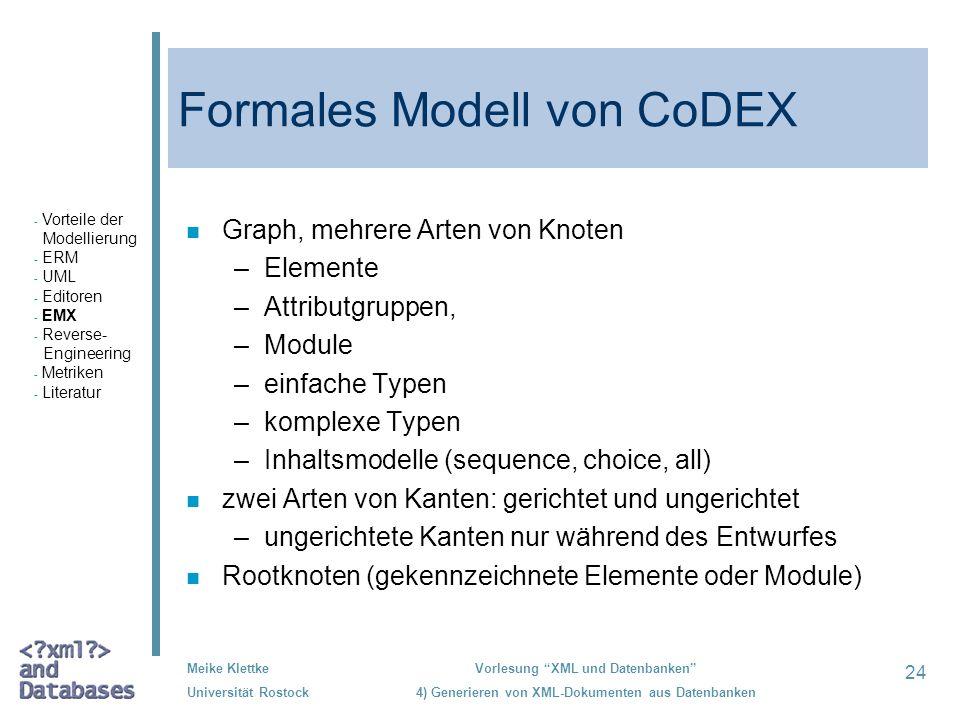 Formales Modell von CoDEX